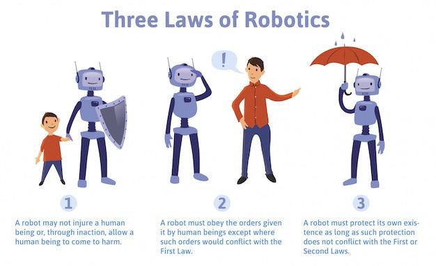 Três leis da robótica, ilustração do conceito, sobre fundo branco. regras para robôs e inteligência artificial.