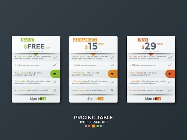 Três mesas retangulares de papel branco separadas ou cartões com lugar para texto dentro. conceito de 3 planos de preços com lista de recursos para escolher. modelo de design moderno e limpo. ilustração vetorial.