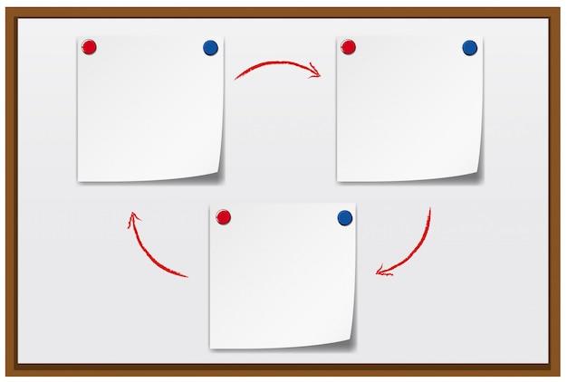 Três notas de memorando no quadro branco