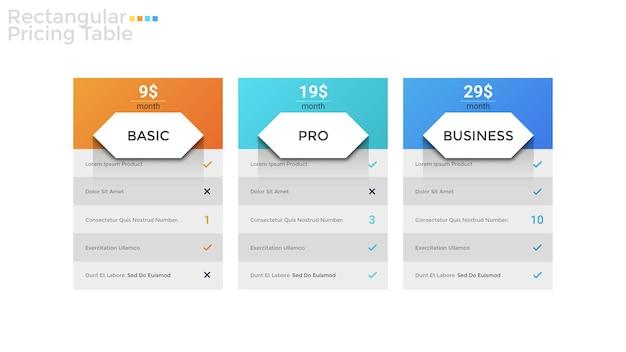 Três retângulos separados com indicação de preço e listas de verificação. conceito de comparação de contas ou planos de assinatura de 3 sites. modelo de design simples infográfico. ilustração vetorial para página da web.