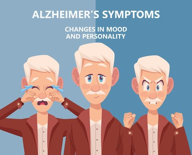 Três sintomas de alzheimer