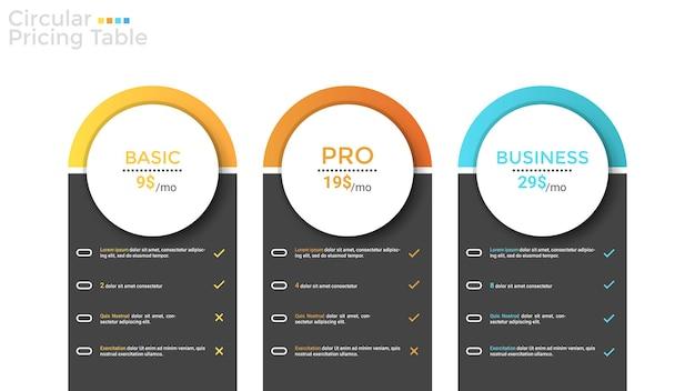 Três tabelas de preços circulares com listas de opções incluídas. conceito de planos de 3 assinaturas mensais para comparar e escolher. modelo de design plano elegante. ilustração em vetor editável para o site.