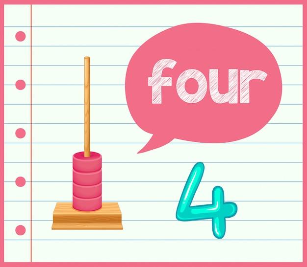 Um conceito de quatro cartazes