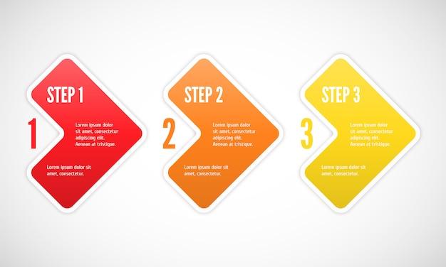 Um dois três passos de progresso