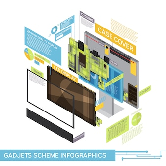 Um esquema de gadget infográficos com tampa do caso bateria cd bay levou descrições ilustração vetorial