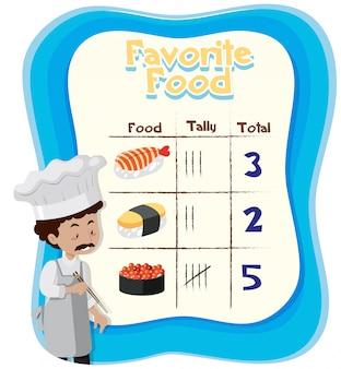 Um gráfico de comida favorita