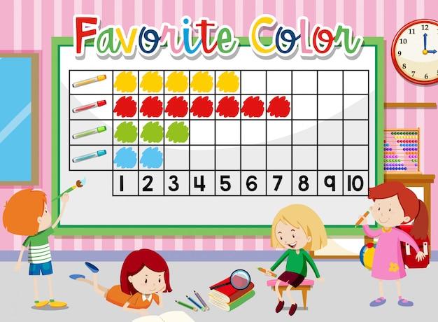 Um gráfico de cor favorita