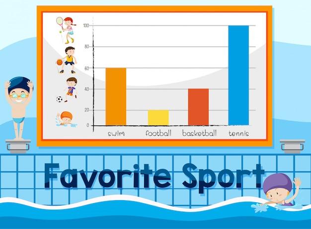 Um gráfico de desporto favorito