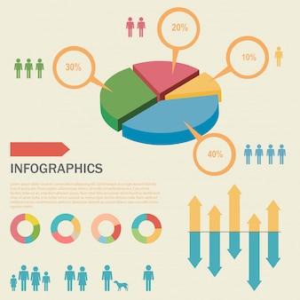 Um gráfico mostrando a porcentagem de pessoas