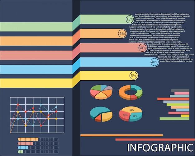 Um gráfico mostrando gráficos de pizza e de linha