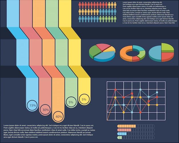 Uma infografia com uma torta e um gráfico linear