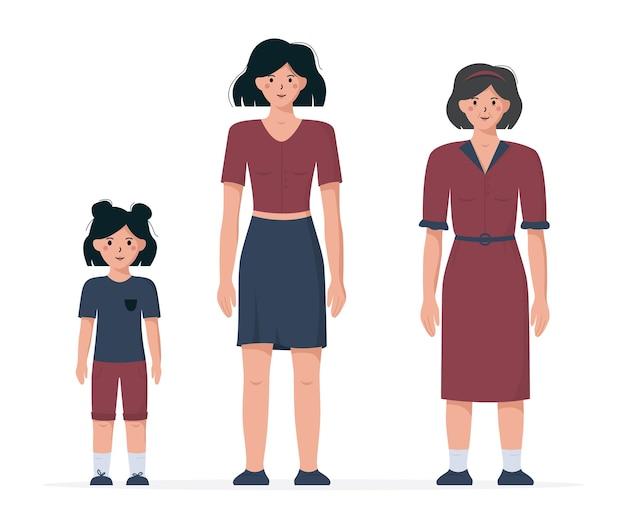Uma mulher de diferentes idades