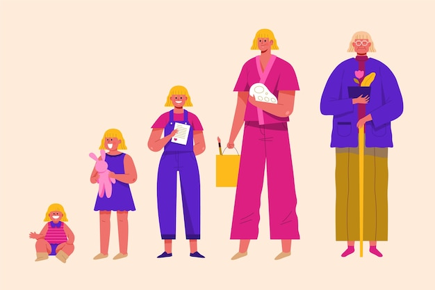 Uma pessoa em diferentes idades com personagens