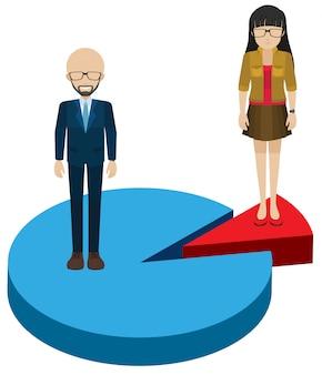 Uma torta com um homem e uma mulher