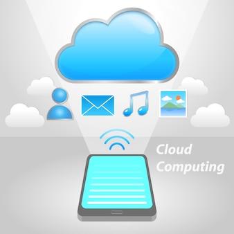 Upload de comunicação em nuvem
