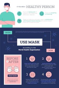 Usando dicas de infográfico de máscara médica