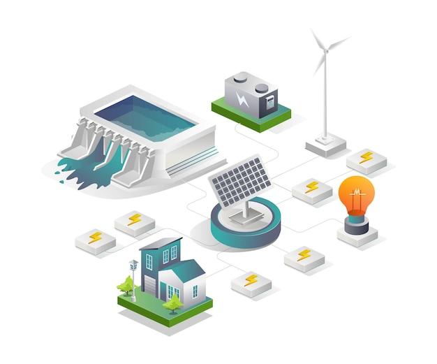 Usinas de energia solar e reservatórios em ilustração isométrica