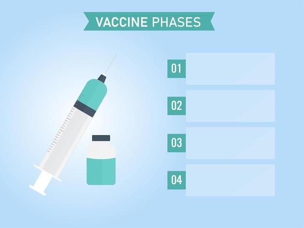 Vacina fases layout de modelo com frasco de remédio, seringa e espaço de cópia sobre fundo azul.