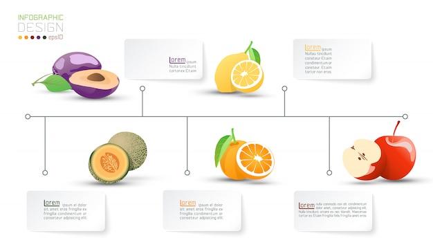 Valor nutritivo vitamina de infográfico de frutas