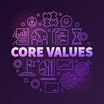 Valores corporativos da empresa