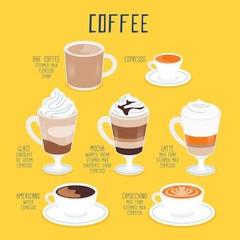 Várias cores de café em copos de vidro