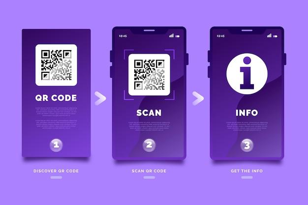 Várias informações para a verificação das etapas do código qr