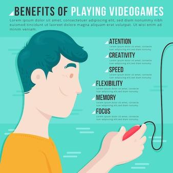 Variedade de melhorias de memória ao jogar videogame