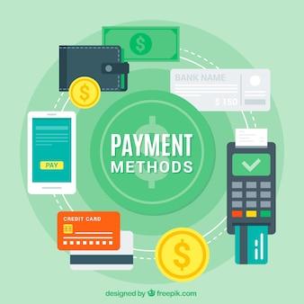 Variedade de métodos de pagamento