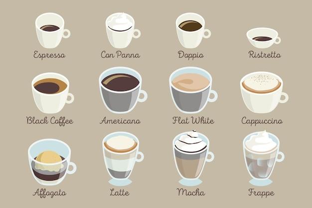 Variedade de variedades de café