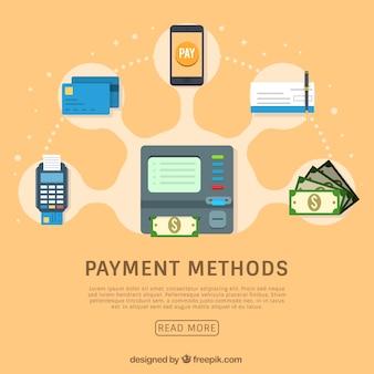 Variedade divertida de métodos de pagamento