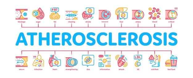 Vaso de aterosclerose mínimo infográfico web banner vector. artéria saudável e insalubre, gordura e colesterol, diabetes e doença aterosclerose ilustração colorida