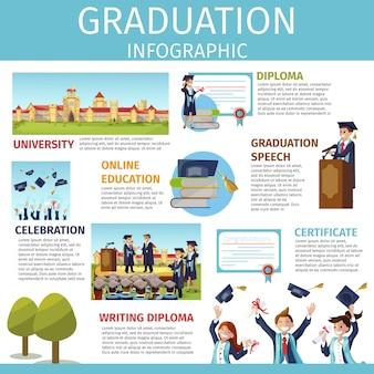 Vector concept illustration infográfico de educação