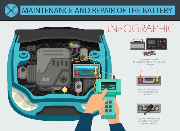 Vector manutenção e reparação de bateria plana banner.