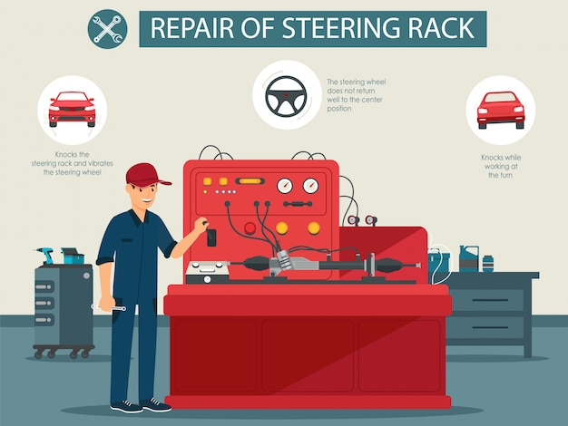 Vector plana bandeira reparação de carro de rackin steering.