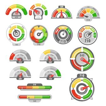 Velocímetros com indicadores de classificação ruins e bons definidos