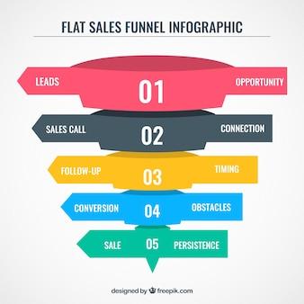 Vendas coloridas infográfico com cinco etapas