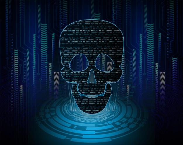 Vetor de caveira de ataque de hacker cibernético
