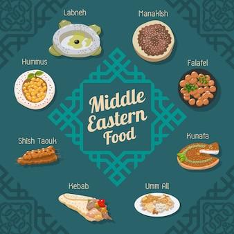 Vetor de comida do oriente médio