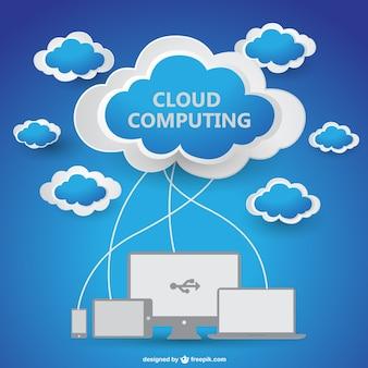 Vetor de computação em nuvem ilustração