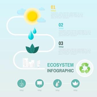 Vetor de conservação ambiental de infográfico ecossistema
