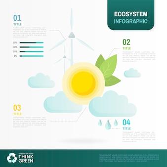 Vetor de conservação ambiental do ecossistema infográfico