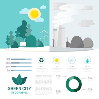 Vetor de conservação ambiental infográfico cidade verde