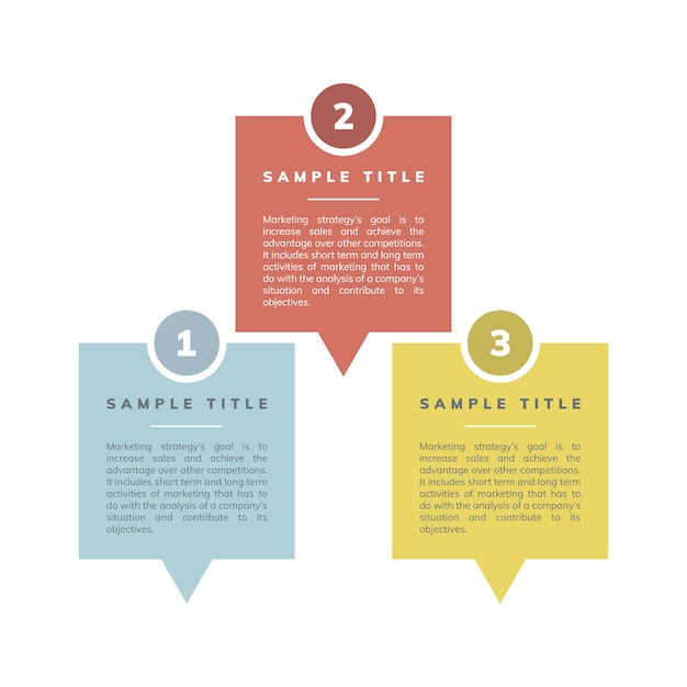 Vetor de estratégia e metas de marketing