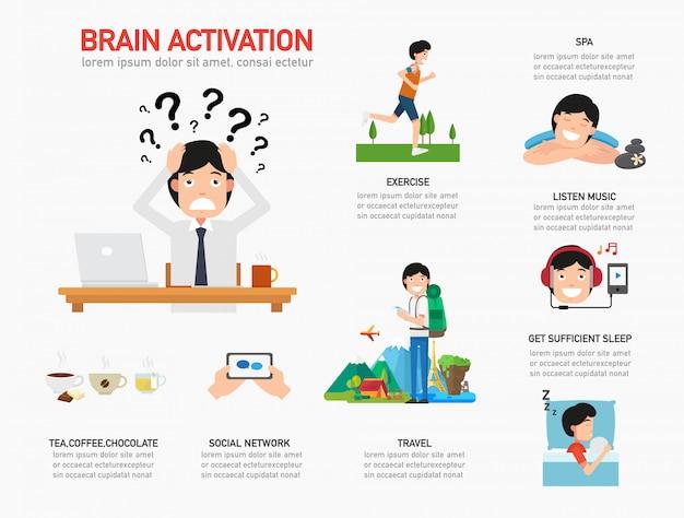 Vetor de ilustração de infográfico de ativação cerebral