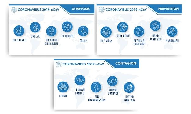 Vetor de infográfico de sintomas, prevenção e contágio, saúde e medicina do coronavírus.