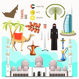 Vetor de mapa de conceito de viagens dos emirados árabes unidos