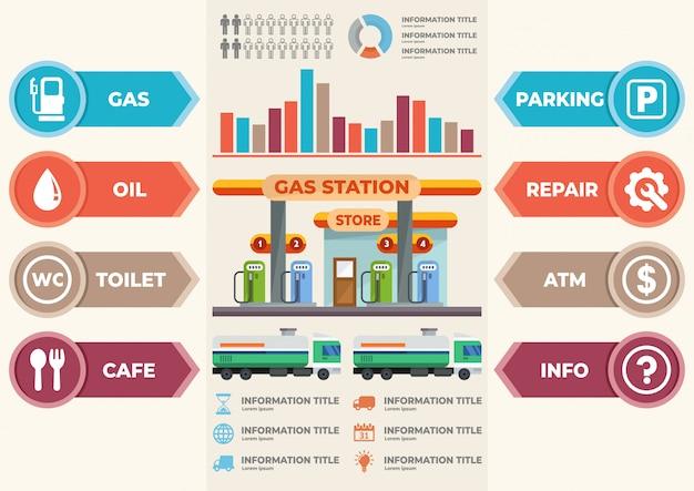 Vetor de posto de gasolina de serviço infográficos
