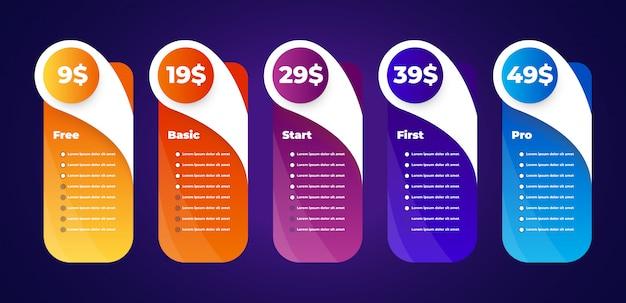 Vetor de tabelas de preços