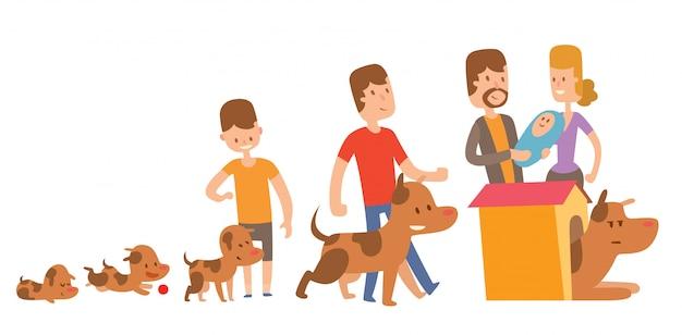 Vetor de vida do cão. feliz, família, filhote cachorro