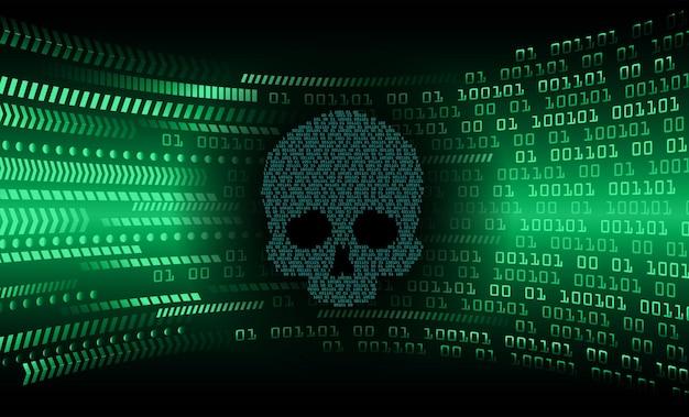 Vetor do crânio do fundo do ataque do hacker cibernético